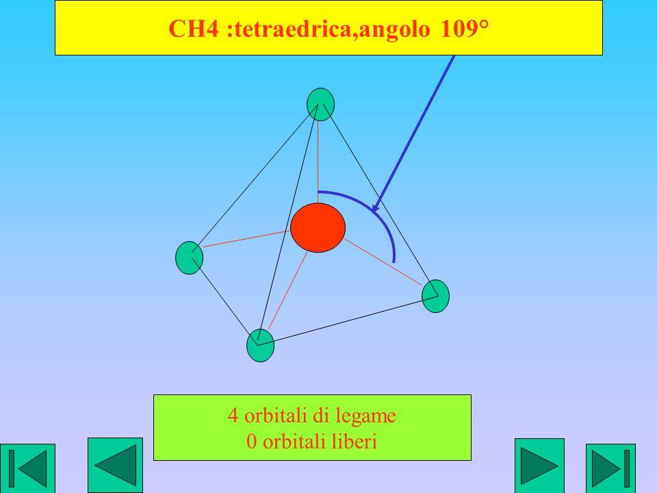 CH4 :tetraedrica,angolo 109°
