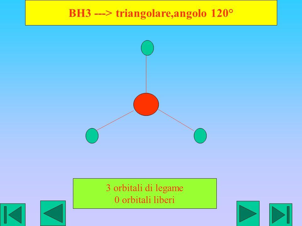 BH3 ---> triangolare,angolo 120°