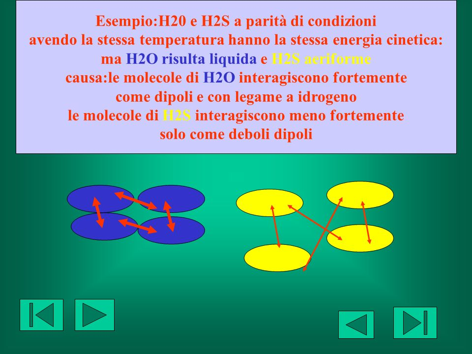 Esempio:H20 e H2S a parità di condizioni