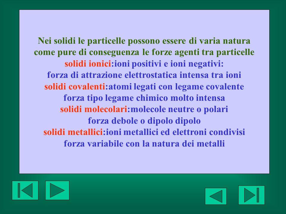 Nei solidi le particelle possono essere di varia natura