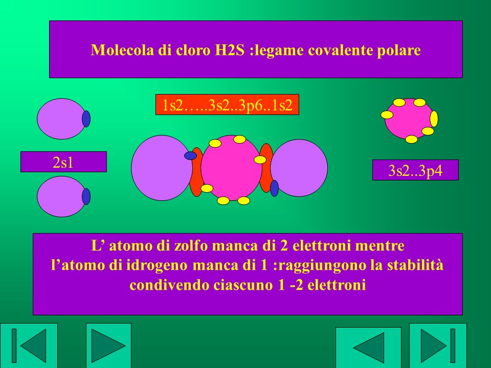 Molecola di cloro H2S :legame covalente polare