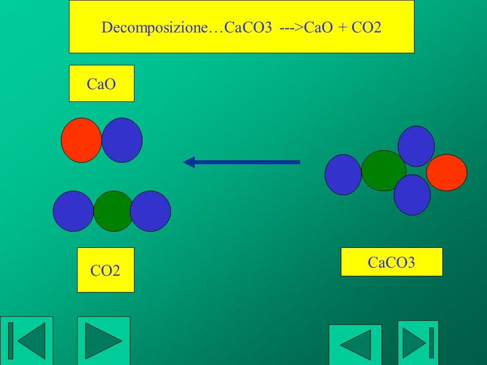 Decomposizione…CaCO3 --->CaO + CO2