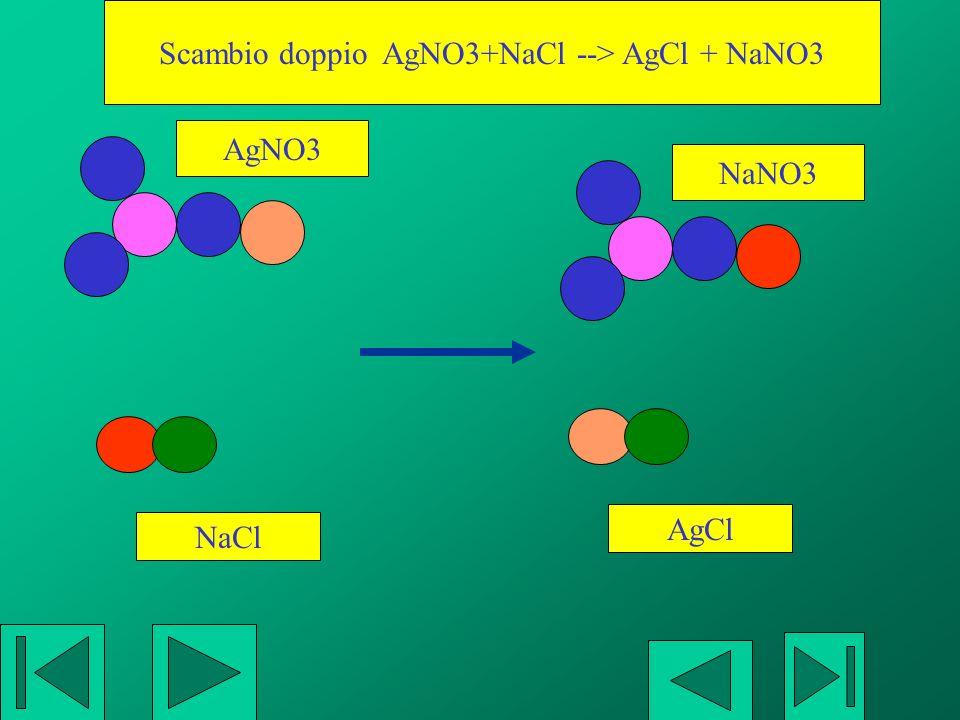 Scambio doppio AgNO3+NaCl --> AgCl + NaNO3