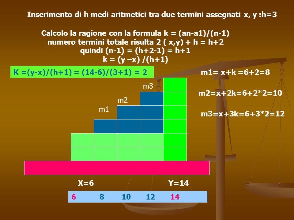 Inserimento di h medi aritmetici tra due termini assegnati x, y :h=3