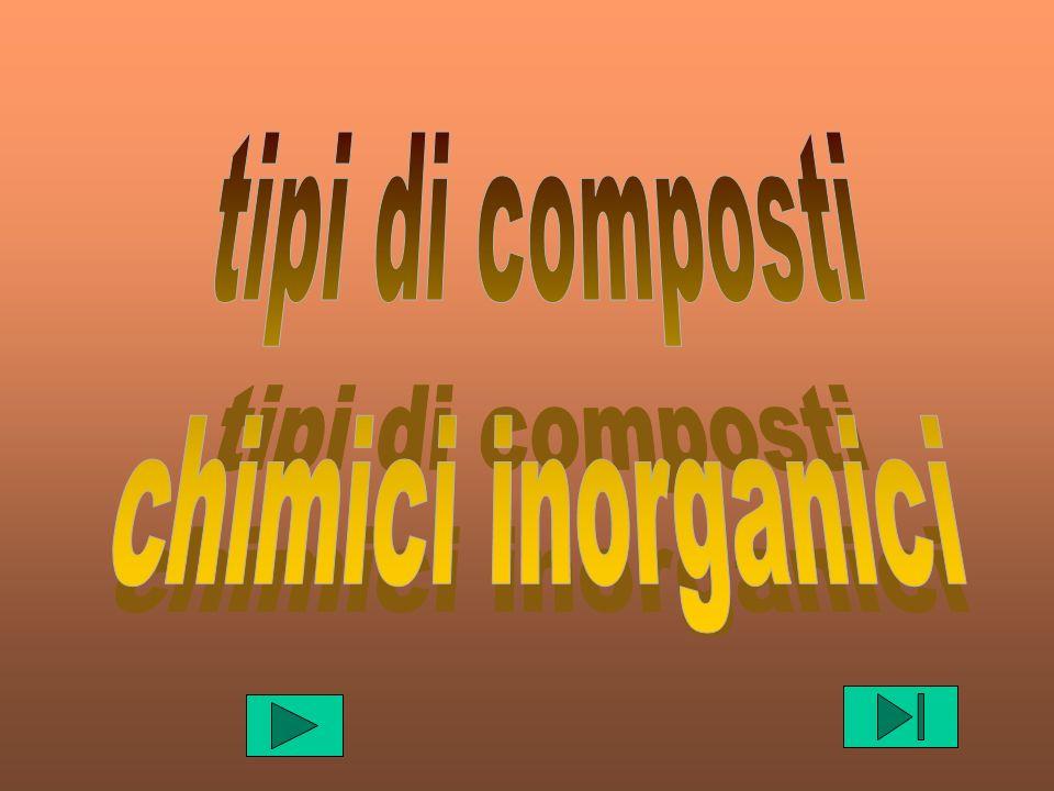 tipi di composti chimici inorganici