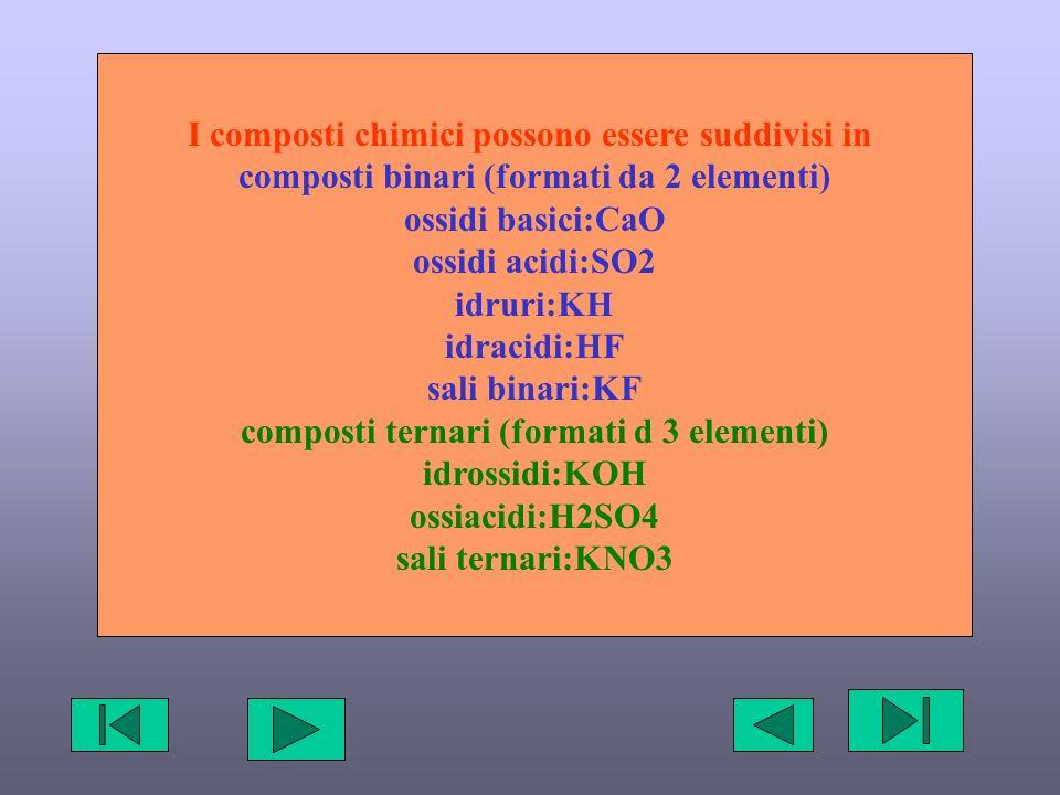 I composti chimici possono essere suddivisi in