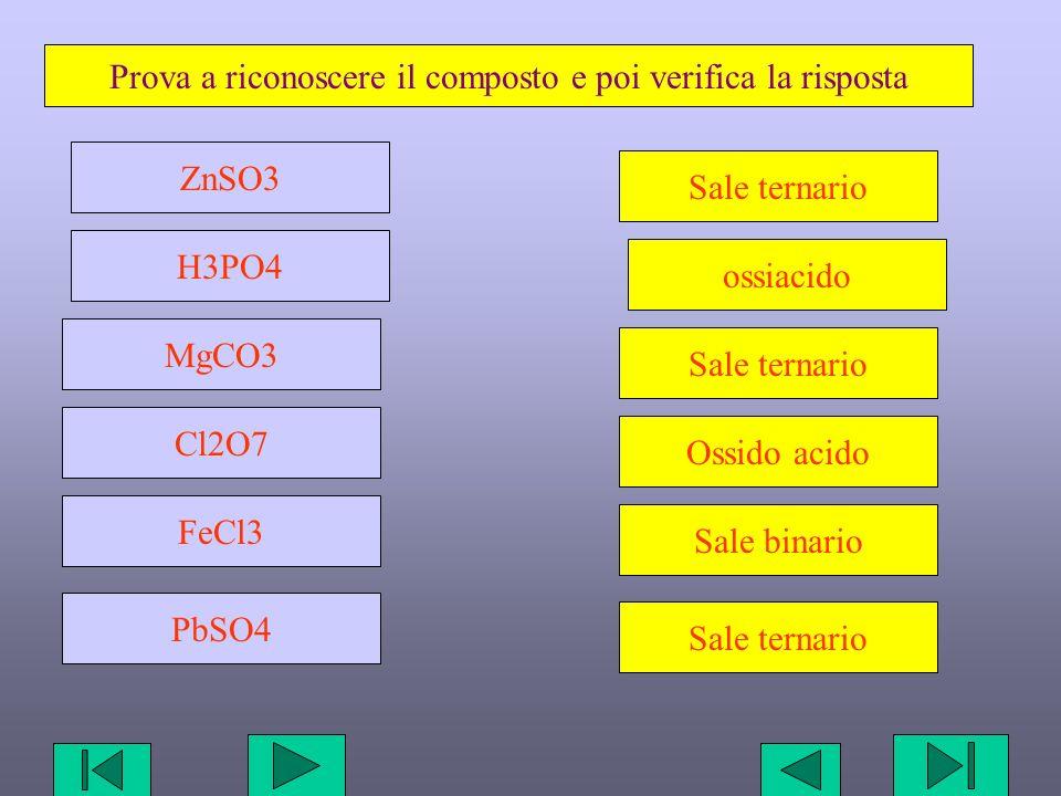 Prova a riconoscere il composto e poi verifica la risposta