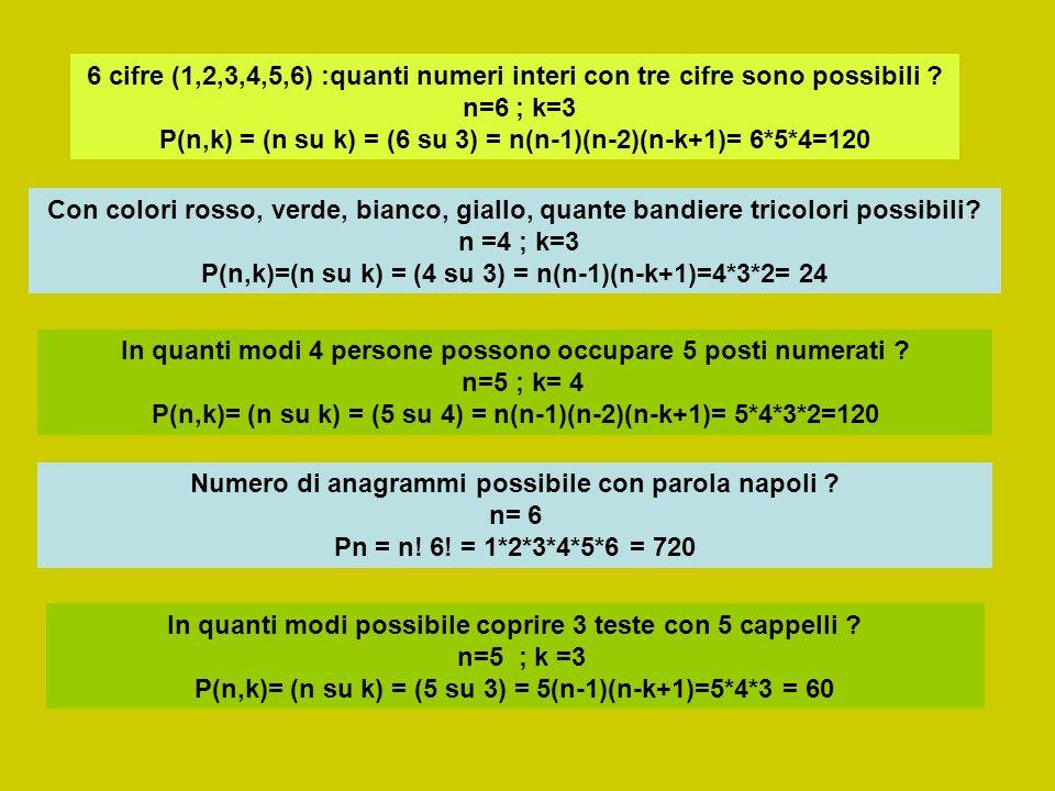 6 cifre (1,2,3,4,5,6) :quanti numeri interi con tre cifre sono possibili n=6 ; k=3 P(n,k) = (n su k) = (6 su 3) = n(n-1)(n-2)(n-k+1)= 6*5*4=120