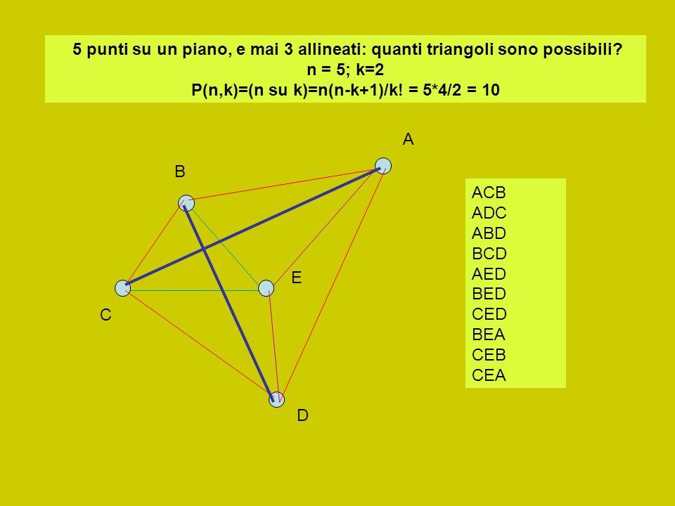5 punti su un piano, e mai 3 allineati: quanti triangoli sono possibili n = 5; k=2 P(n,k)=(n su k)=n(n-k+1)/k! = 5*4/2 = 10