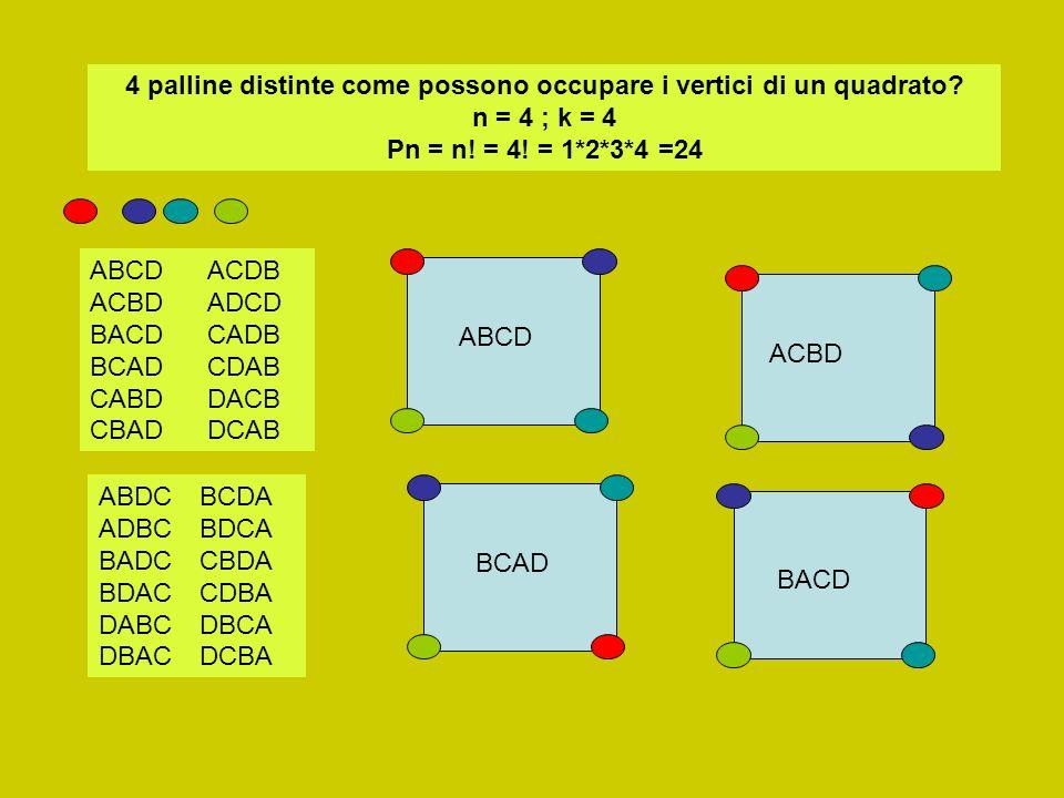 4 palline distinte come possono occupare i vertici di un quadrato