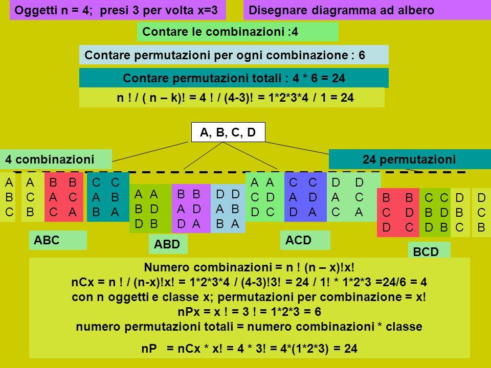 Contare permutazioni totali : 4 * 6 = 24