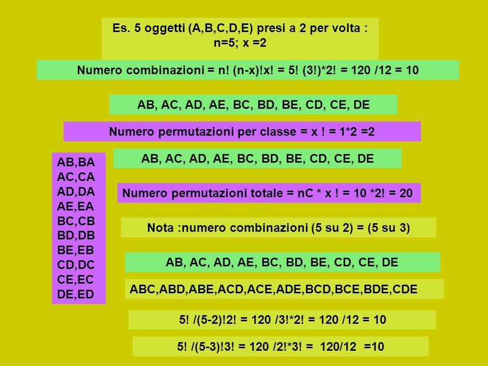 Es. 5 oggetti (A,B,C,D,E) presi a 2 per volta : n=5; x =2