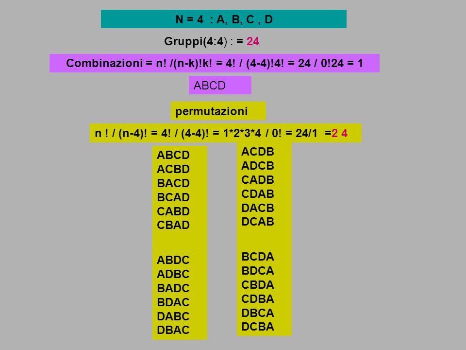 Combinazioni = n! /(n-k)!k! = 4! / (4-4)!4! = 24 / 0!24 = 1