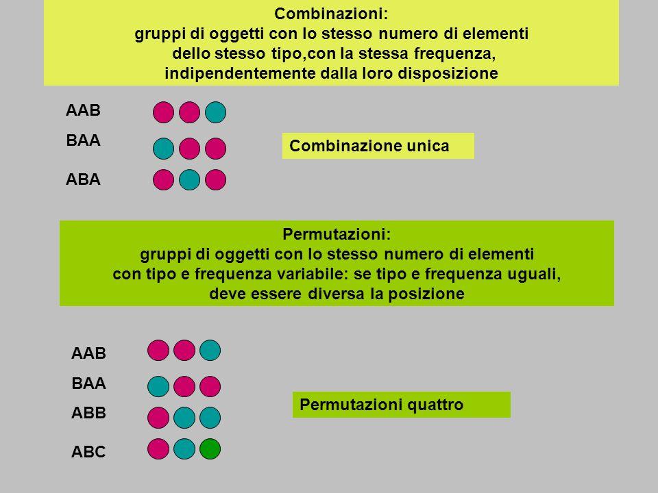 Combinazioni: gruppi di oggetti con lo stesso numero di elementi dello stesso tipo,con la stessa frequenza, indipendentemente dalla loro disposizione