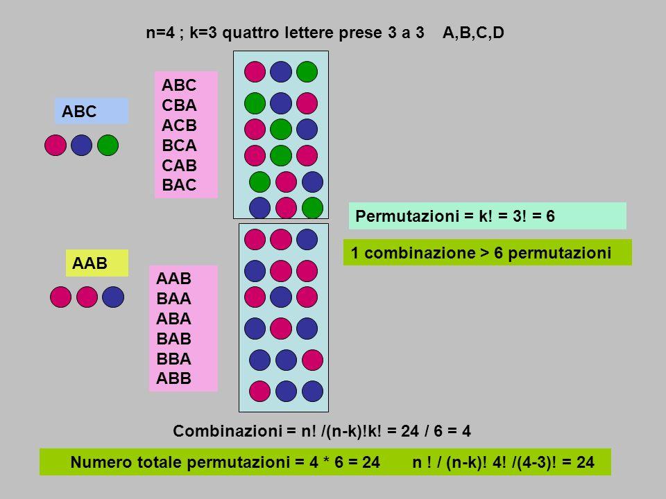 n=4 ; k=3 quattro lettere prese 3 a 3 A,B,C,D