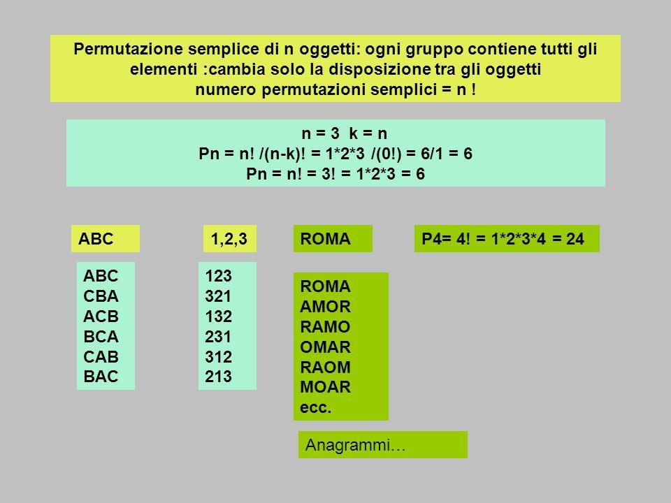 Permutazione semplice di n oggetti: ogni gruppo contiene tutti gli elementi :cambia solo la disposizione tra gli oggetti numero permutazioni semplici = n !