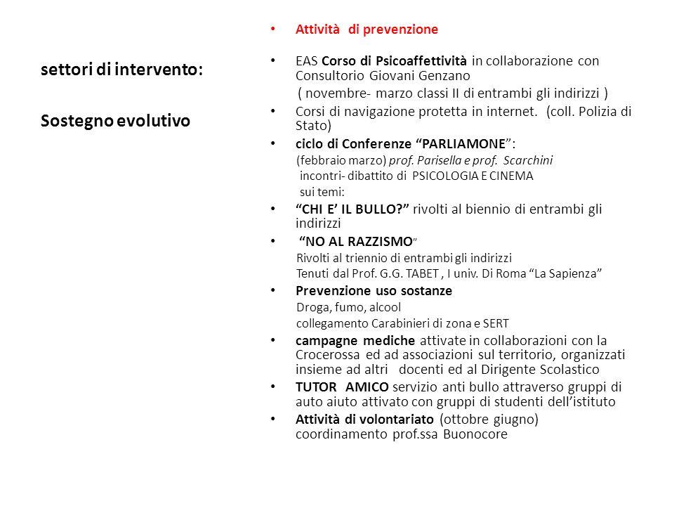 settori di intervento: