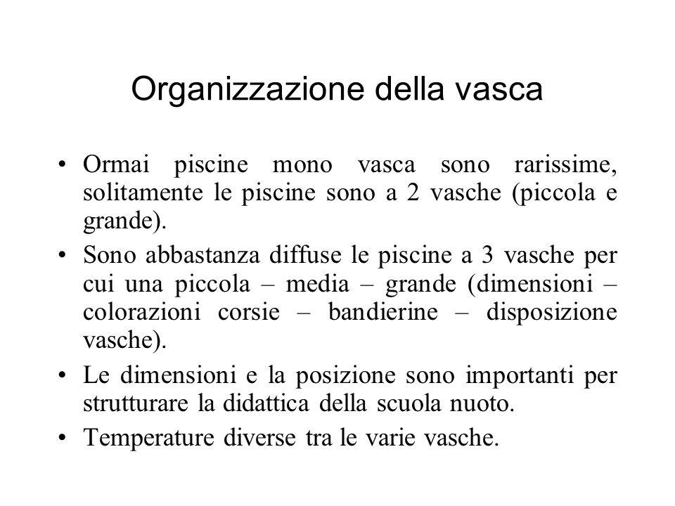 Organizzazione della vasca