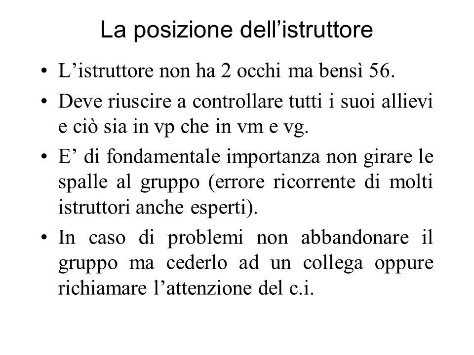 La posizione dell'istruttore