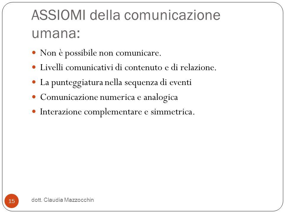 ASSIOMI della comunicazione umana: