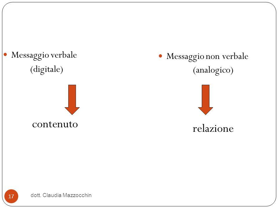 contenuto relazione Messaggio verbale Messaggio non verbale (digitale)