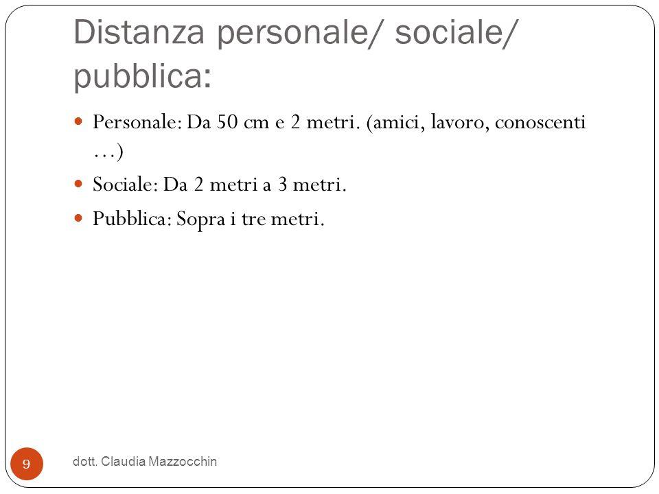Distanza personale/ sociale/ pubblica: