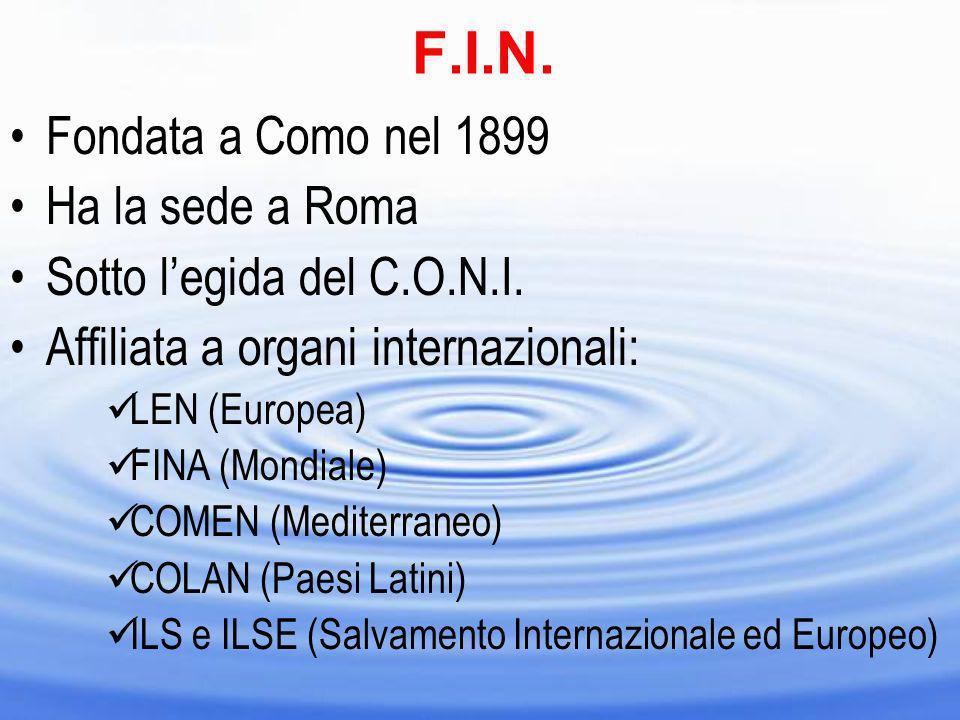 F.I.N. Fondata a Como nel 1899 Ha la sede a Roma
