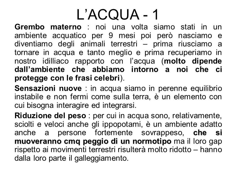 L'ACQUA - 1