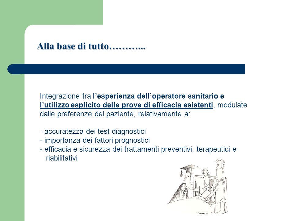 Alla base di tutto………... Integrazione tra l'esperienza dell'operatore sanitario e. l'utilizzo esplicito delle prove di efficacia esistenti, modulate.