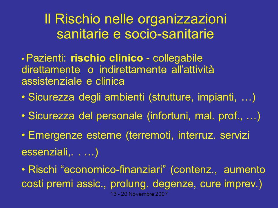 Il Rischio nelle organizzazioni sanitarie e socio-sanitarie