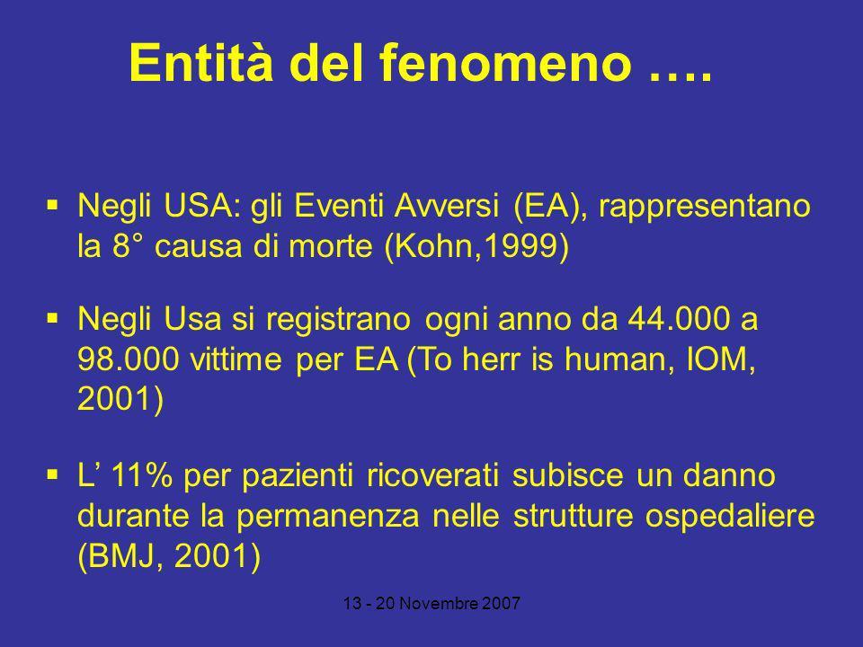 Entità del fenomeno …. Negli USA: gli Eventi Avversi (EA), rappresentano la 8° causa di morte (Kohn,1999)