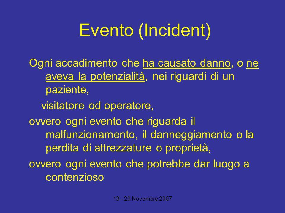 Evento (Incident) Ogni accadimento che ha causato danno, o ne aveva la potenzialità, nei riguardi di un paziente,