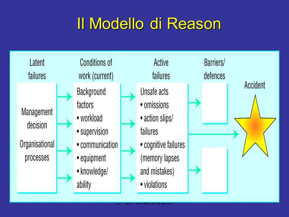 Il Modello di Reason 13 - 20 Novembre 2007