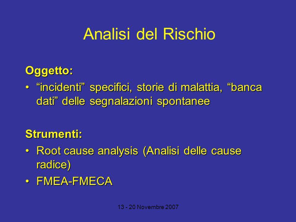 Analisi del Rischio Oggetto: