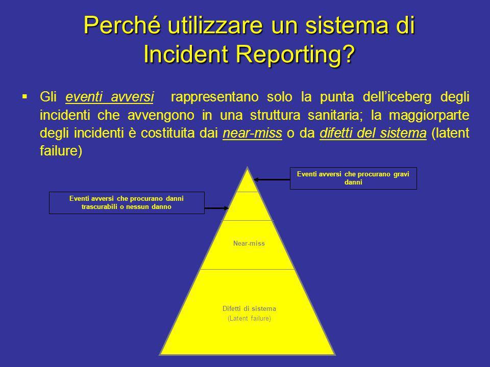 Perché utilizzare un sistema di Incident Reporting