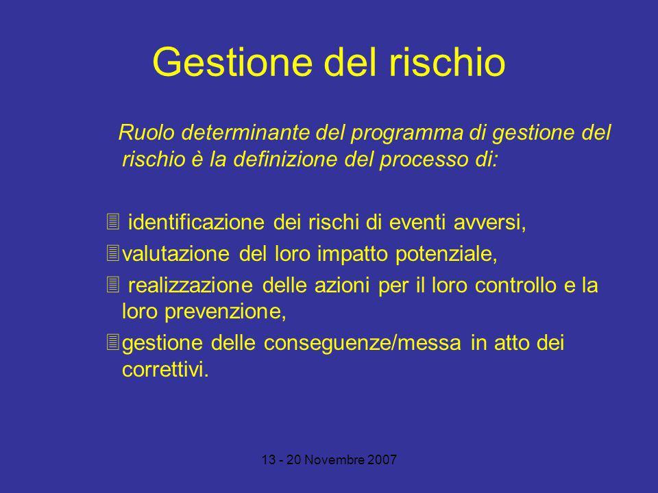Gestione del rischio Ruolo determinante del programma di gestione del rischio è la definizione del processo di: