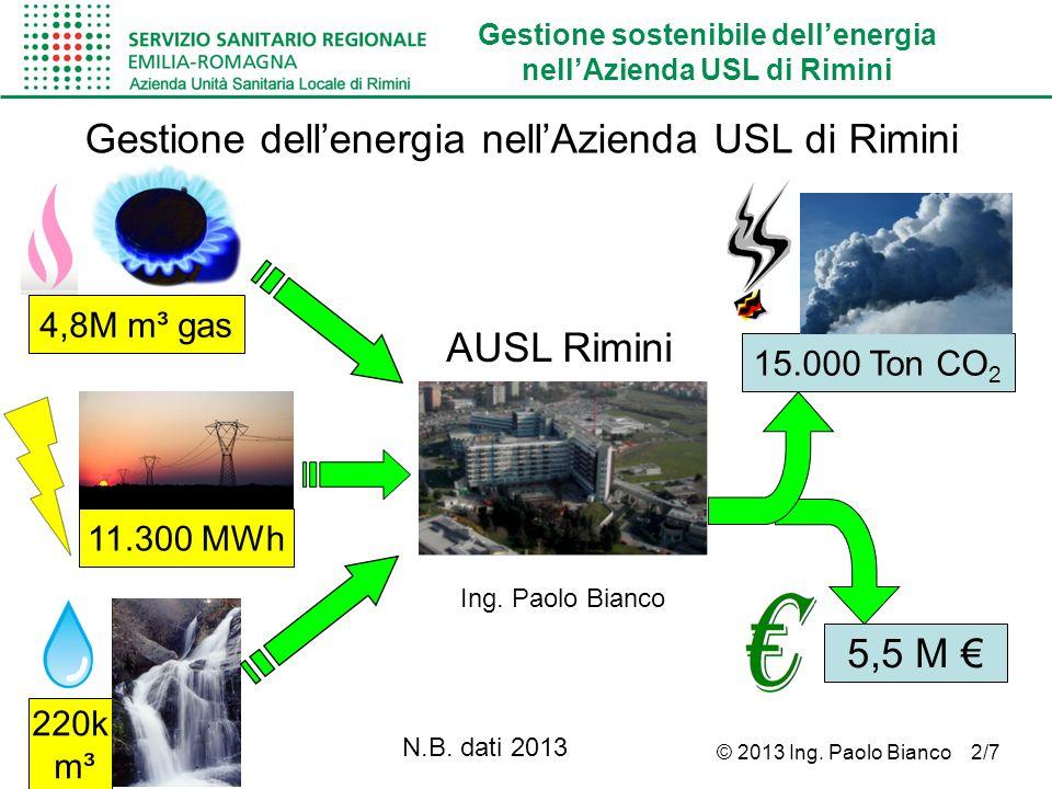 Gestione dell'energia nell'Azienda USL di Rimini