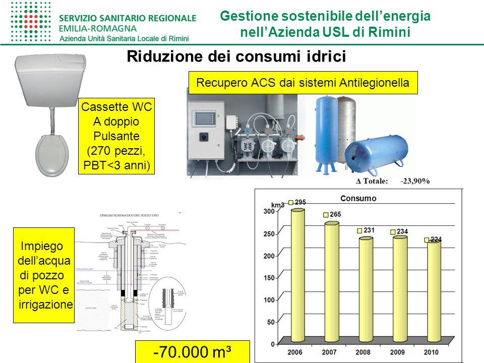 Riduzione dei consumi idrici
