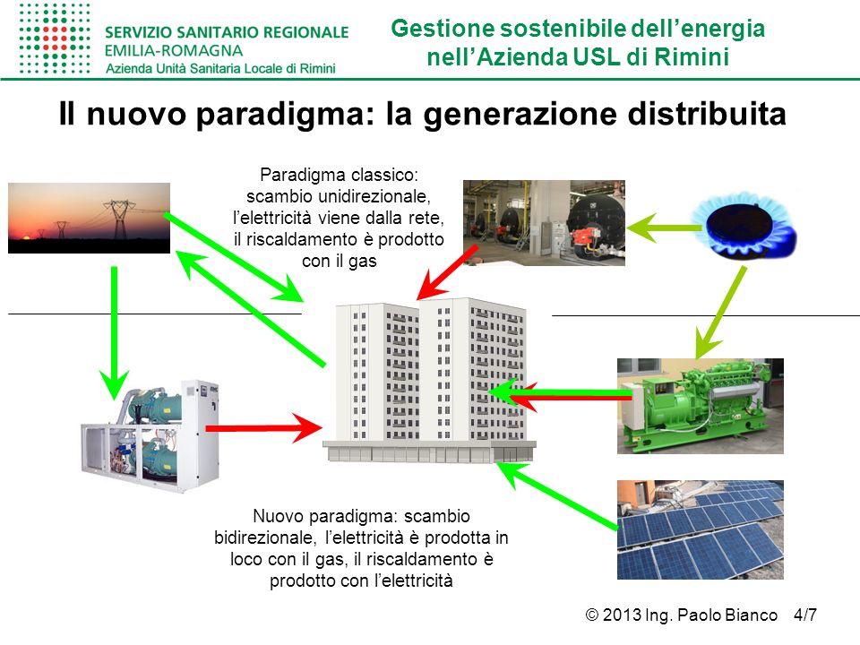 Il nuovo paradigma: la generazione distribuita