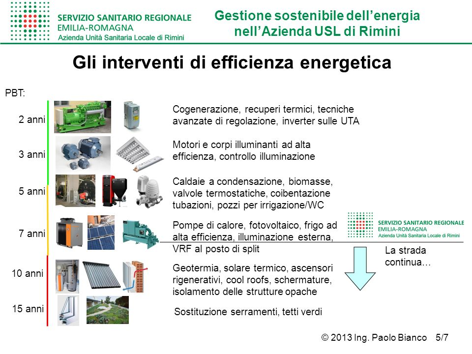 Gli interventi di efficienza energetica