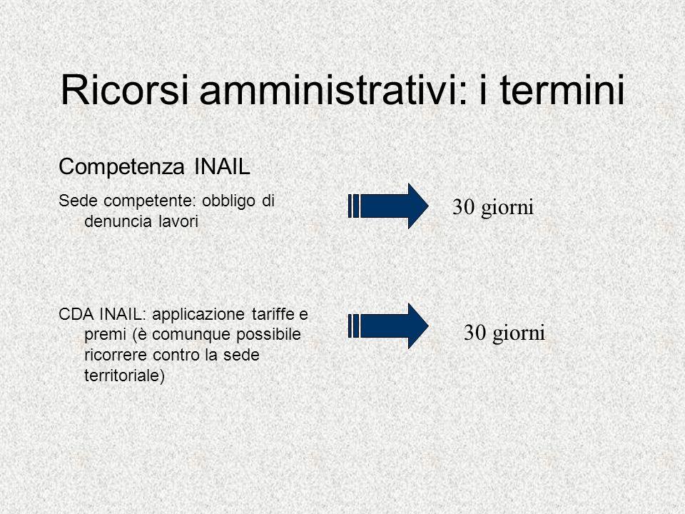 Ricorsi amministrativi: i termini