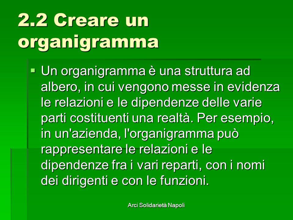2.2 Creare un organigramma