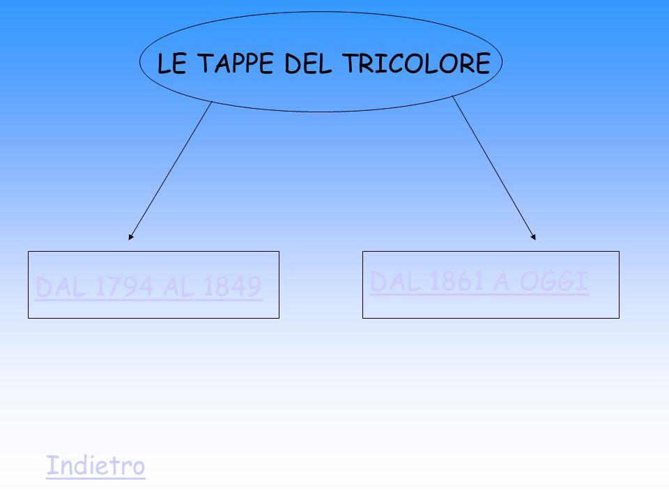 LE TAPPE DEL TRICOLORE DAL 1861 A OGGI DAL 1794 AL 1849 Indietro