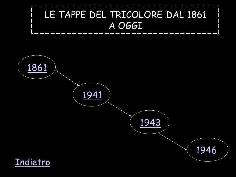 LE TAPPE DEL TRICOLORE DAL 1861 A OGGI