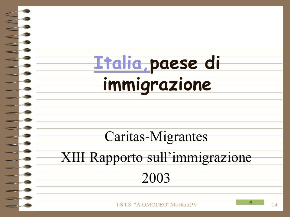 Italia,paese di immigrazione