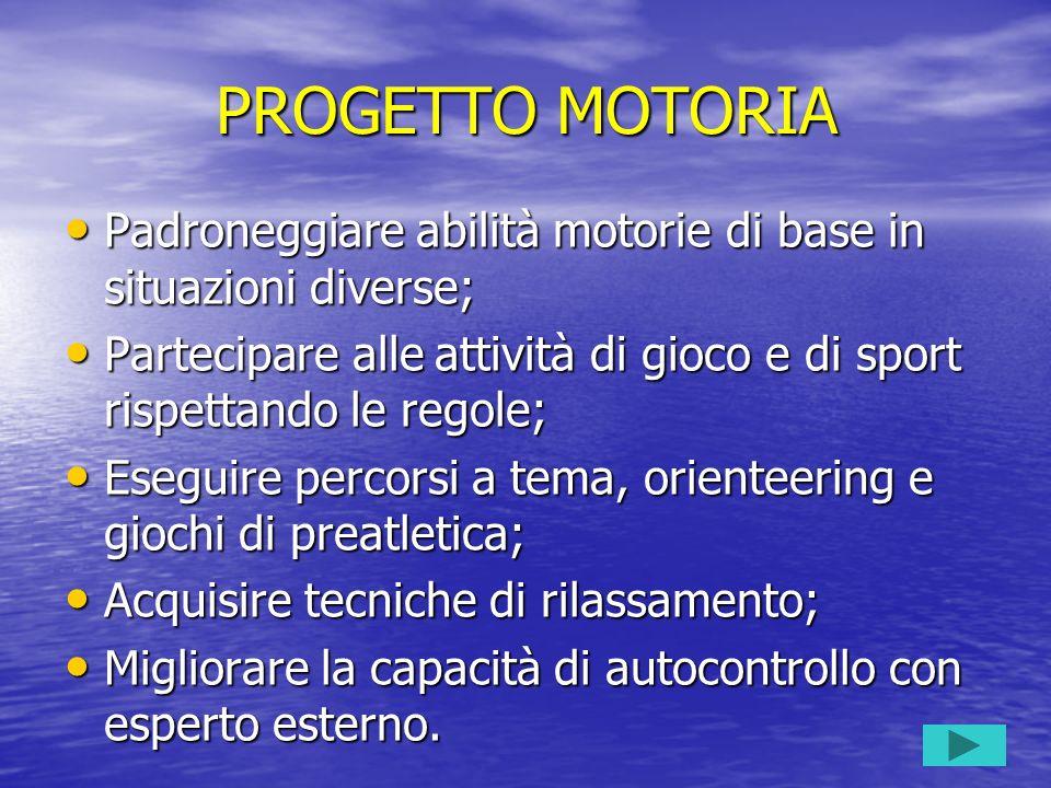 PROGETTO MOTORIA Padroneggiare abilità motorie di base in situazioni diverse; Partecipare alle attività di gioco e di sport rispettando le regole;