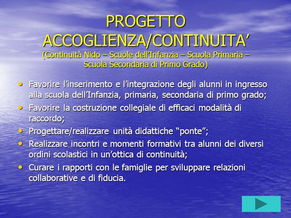 PROGETTO ACCOGLIENZA/CONTINUITA' (Continuità Nido – Scuole dell'Infanzia – Scuola Primaria – Scuola Secondaria di Primo Grado)