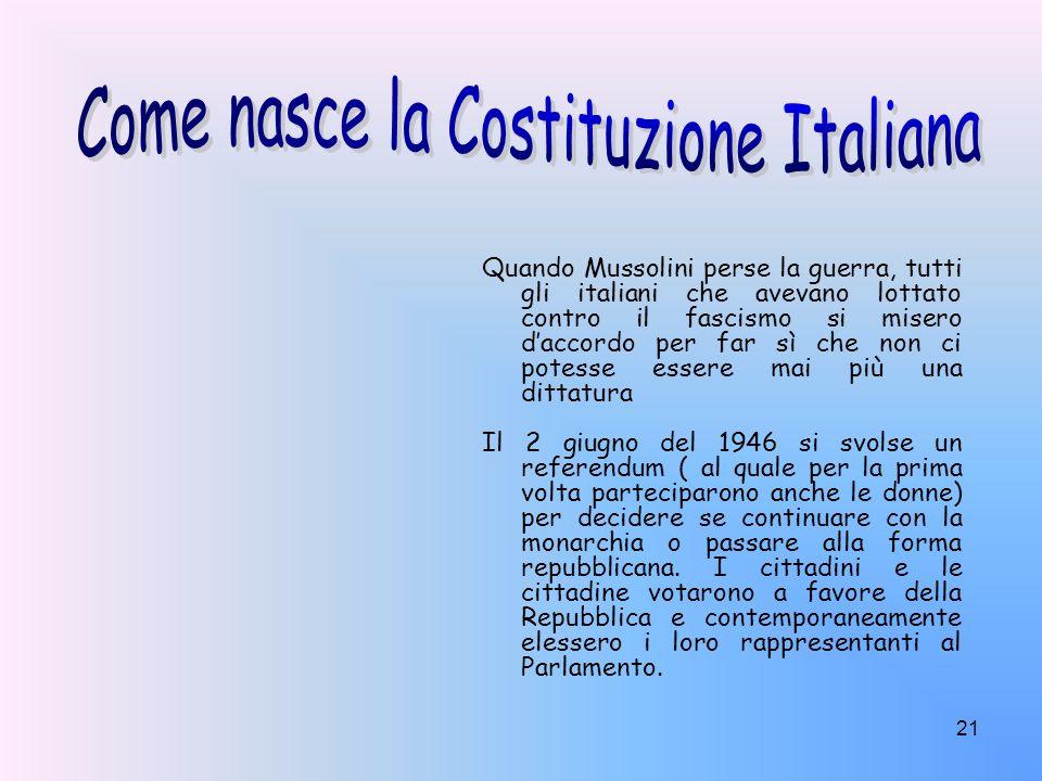 Come nasce la Costituzione Italiana