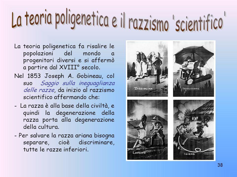 La teoria poligenetica e il razzismo scientifico
