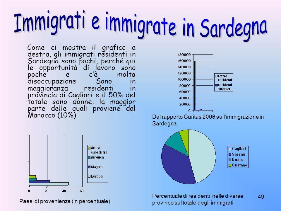 Immigrati e immigrate in Sardegna